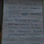 OSV Definitions and Community Assessment