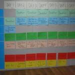 OSV Timeline